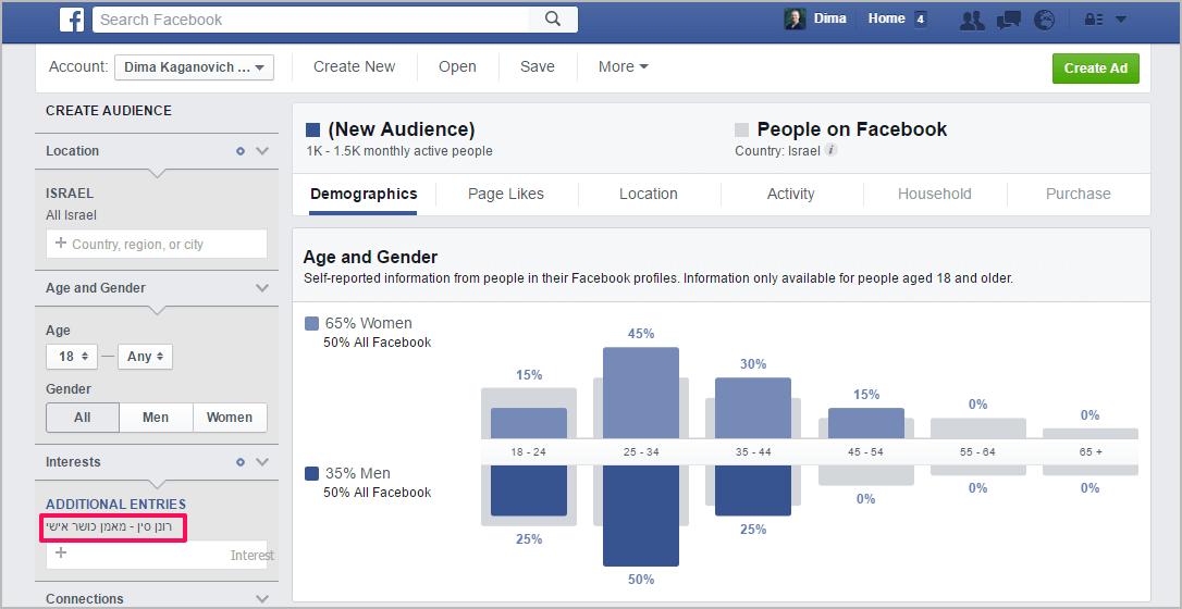 מחקר מתחרים בפייסבוק: כלי ניתוח הקהלים